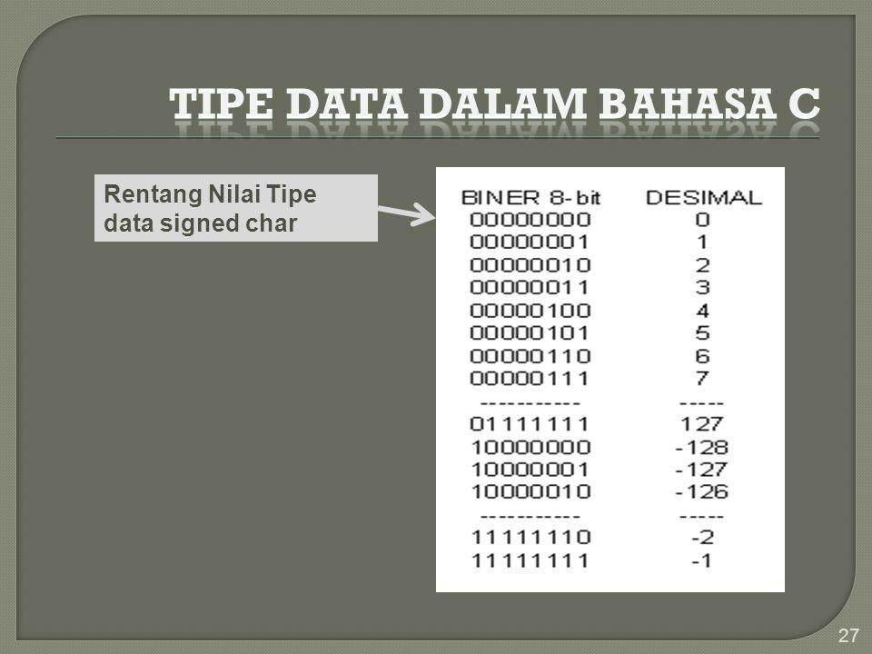 27 Rentang Nilai Tipe data signed char