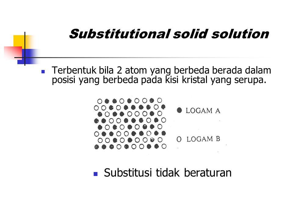 Terbentuk bila 2 atom yang berbeda berada dalam posisi yang berbeda pada kisi kristal yang serupa. Substitusi tidak beraturan Substitutional solid sol