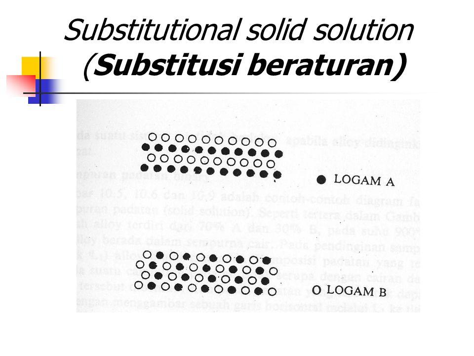 Substitutional solid solution (Substitusi beraturan)