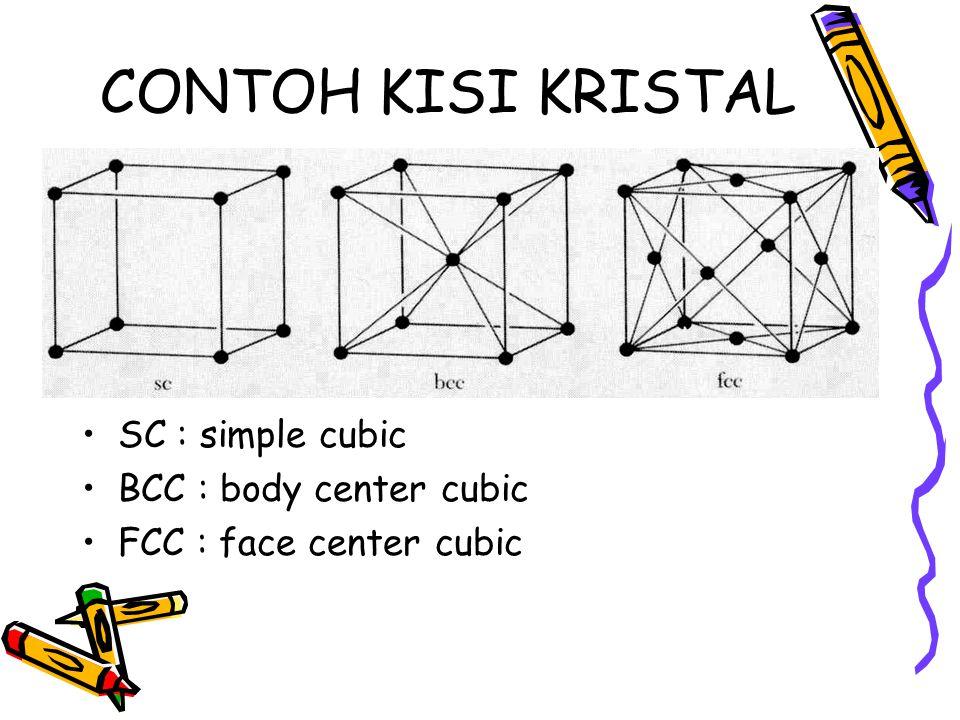 CONTOH KISI KRISTAL SC : simple cubic BCC : body center cubic FCC : face center cubic