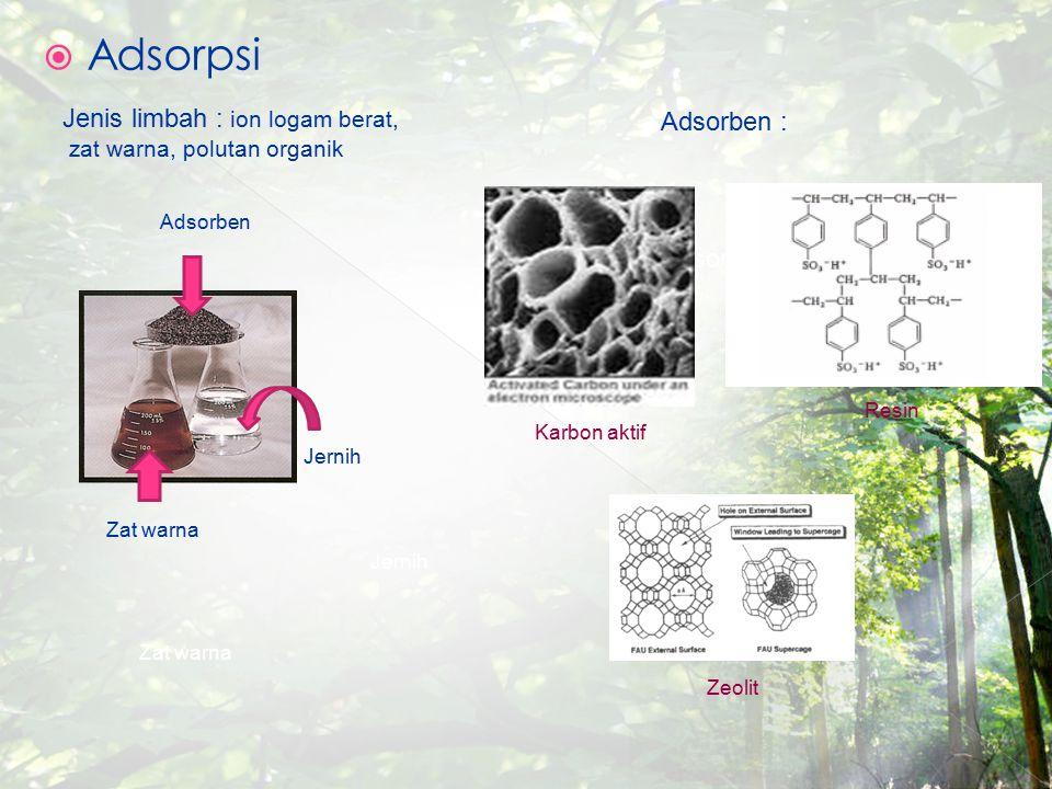  Adsorpsi Zat warna Jernih Adsorben : Jenis limbah : ion logam berat, zat warna, polutan organik Adsorben Zat warna Jernih Adsorben : Karbon aktif Ze