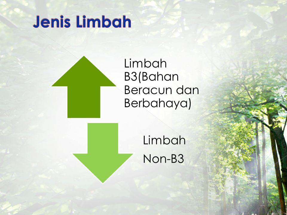 Limbah B3(Bahan Beracun dan Berbahaya) Limbah Non-B3