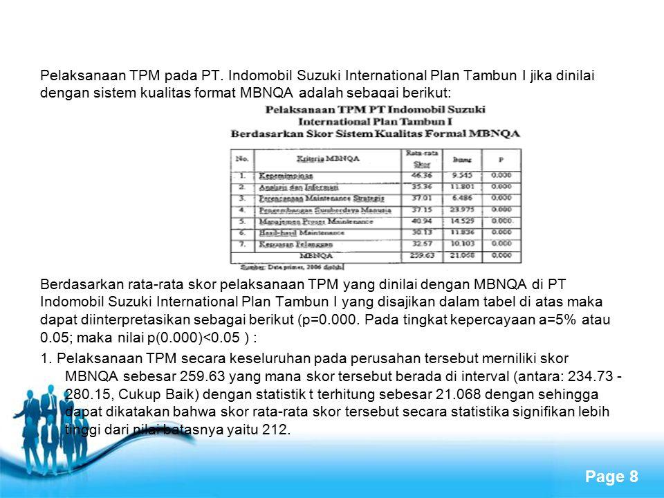 Free Powerpoint Templates Page 8 Pelaksanaan TPM pada PT. Indomobil Suzuki International Plan Tambun I jika dinilai dengan sistem kualitas format MBNQ