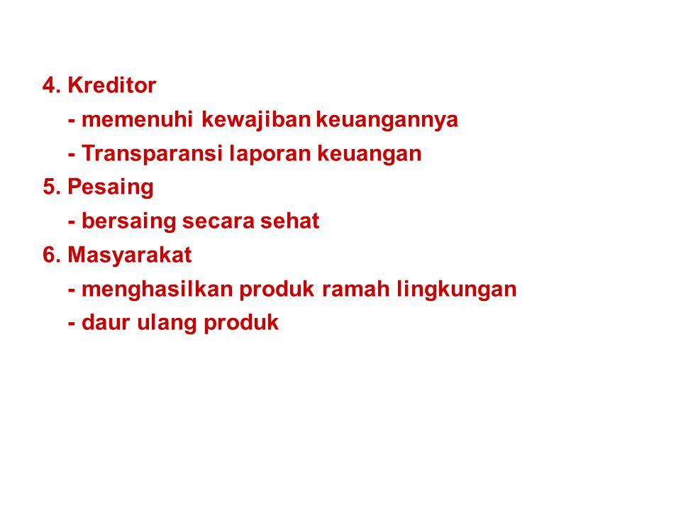 4. Kreditor - memenuhi kewajiban keuangannya - Transparansi laporan keuangan 5. Pesaing - bersaing secara sehat 6. Masyarakat - menghasilkan produk ra