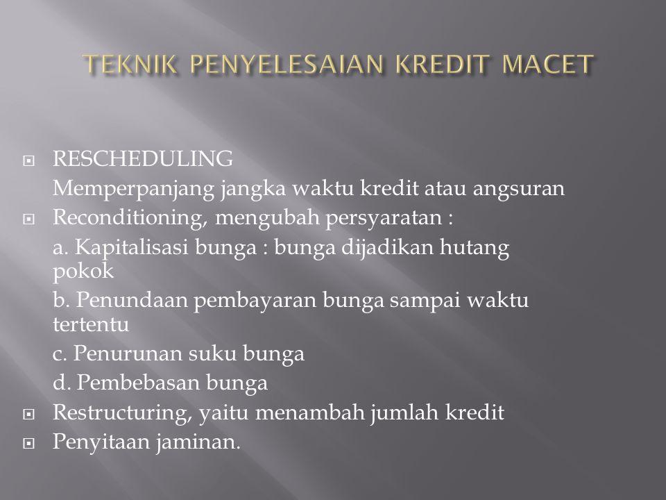  RESCHEDULING Memperpanjang jangka waktu kredit atau angsuran  Reconditioning, mengubah persyaratan : a. Kapitalisasi bunga : bunga dijadikan hutang