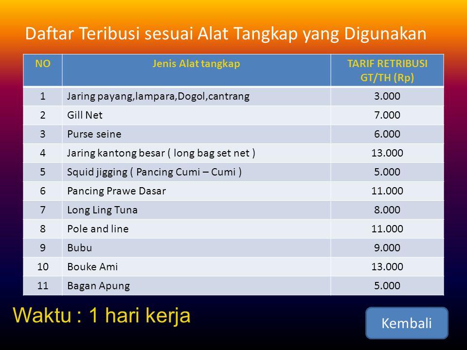 Daftar Teribusi sesuai Alat Tangkap yang Digunakan NOJenis Alat tangkapTARIF RETRIBUSI GT/TH (Rp) 1Jaring payang,lampara,Dogol,cantrang3.000 2Gill Net7.000 3Purse seine6.000 4Jaring kantong besar ( long bag set net )13.000 5Squid jigging ( Pancing Cumi – Cumi )5.000 6Pancing Prawe Dasar11.000 7Long Ling Tuna8.000 8Pole and line11.000 9Bubu9.000 10Bouke Ami13.000 11Bagan Apung5.000 Kembali Waktu : 1 hari kerja