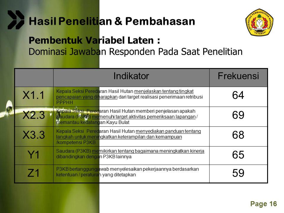 Page 16 Hasil Penelitian & Pembahasan Pembentuk Variabel Laten : Dominasi Jawaban Responden Pada Saat Penelitian IndikatorFrekuensi X1.1 Kepala Seksi