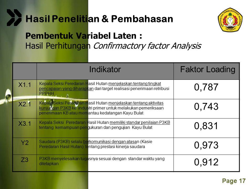 Page 17 Hasil Penelitian & Pembahasan Pembentuk Variabel Laten : Hasil Perhitungan Confirmactory factor Analysis Indikator Faktor Loading X1.1 Kepala