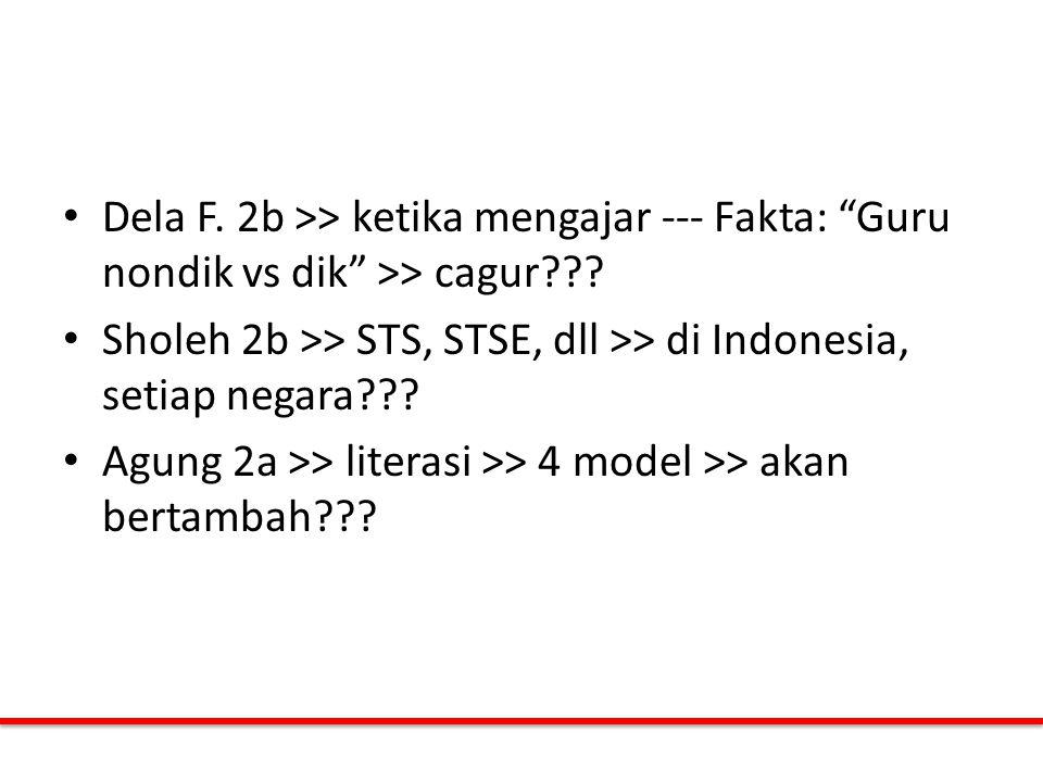 """Dela F. 2b >> ketika mengajar --- Fakta: """"Guru nondik vs dik"""" >> cagur??? Sholeh 2b >> STS, STSE, dll >> di Indonesia, setiap negara??? Agung 2a >> li"""