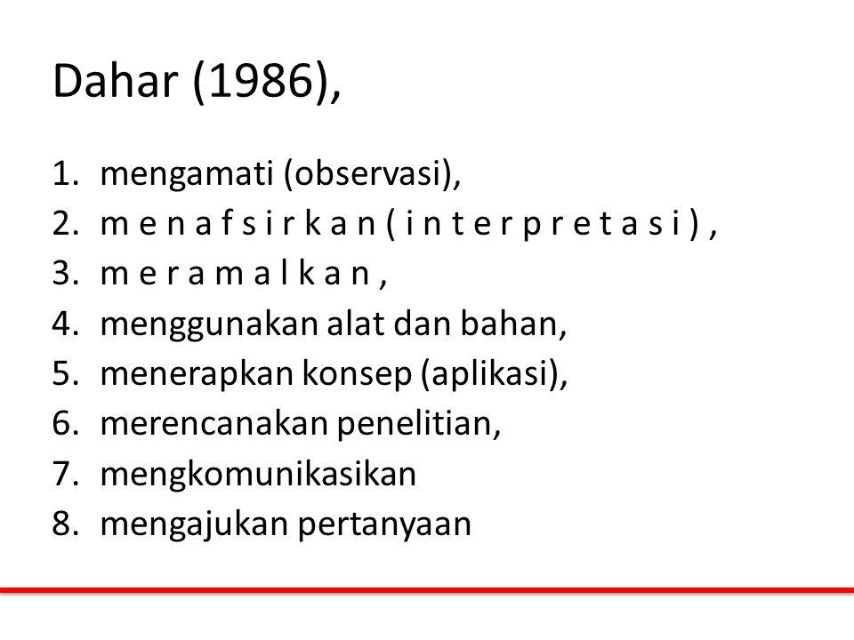 Dahar (1986), 1.mengamati (observasi), 2.m e n a f s i r k a n ( i n t e r p r e t a s i ), 3.m e r a m a l k a n, 4.menggunakan alat dan bahan, 5.men