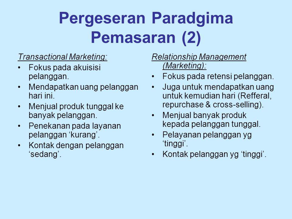 Paradigma Baru tentang Pemasaran – 4R Relationship (Hubungan) Relationship (Hubungan) Retention (Ketahanan) Retention (Ketahanan) Referrals (Perekomendasian) Referrals (Perekomendasian) Recovery (Pemulihan) Recovery (Pemulihan) Membangun pelanggan Mengarah pada Menghasilkan Dan lebih mudah dilakukan