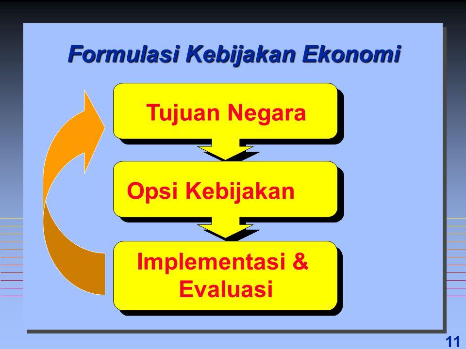 11 Formulasi Kebijakan Ekonomi Formulasi Kebijakan Ekonomi Tujuan Negara Opsi Kebijakan Implementasi & Evaluasi