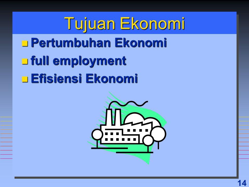 14 Tujuan Ekonomi n Pertumbuhan Ekonomi n full employment n Efisiensi Ekonomi
