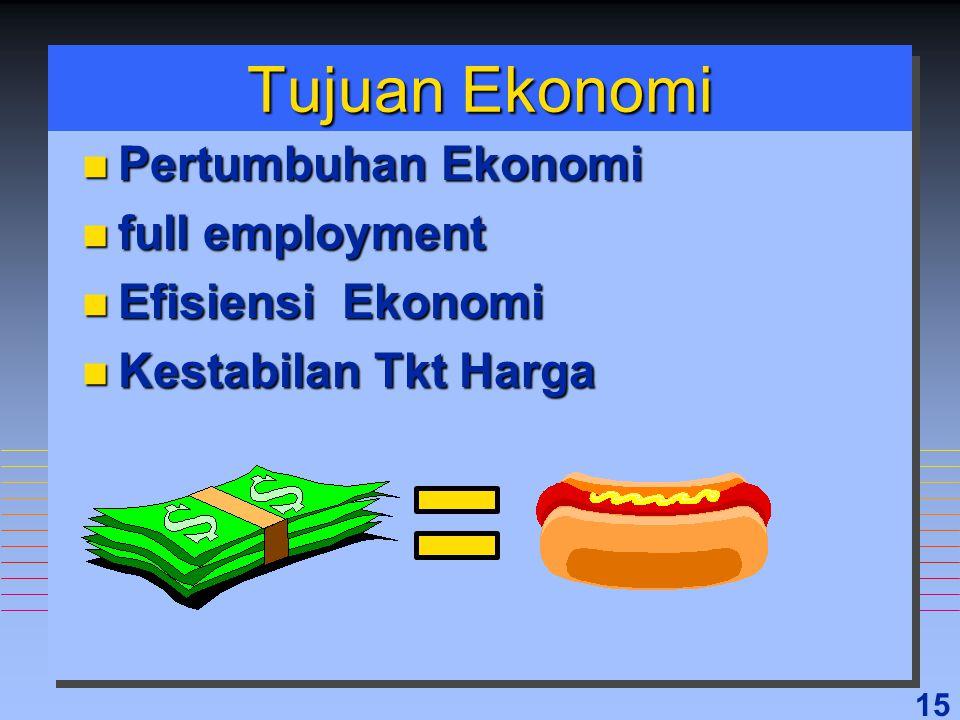 15 Tujuan Ekonomi n Pertumbuhan Ekonomi n full employment n Efisiensi Ekonomi n Kestabilan Tkt Harga