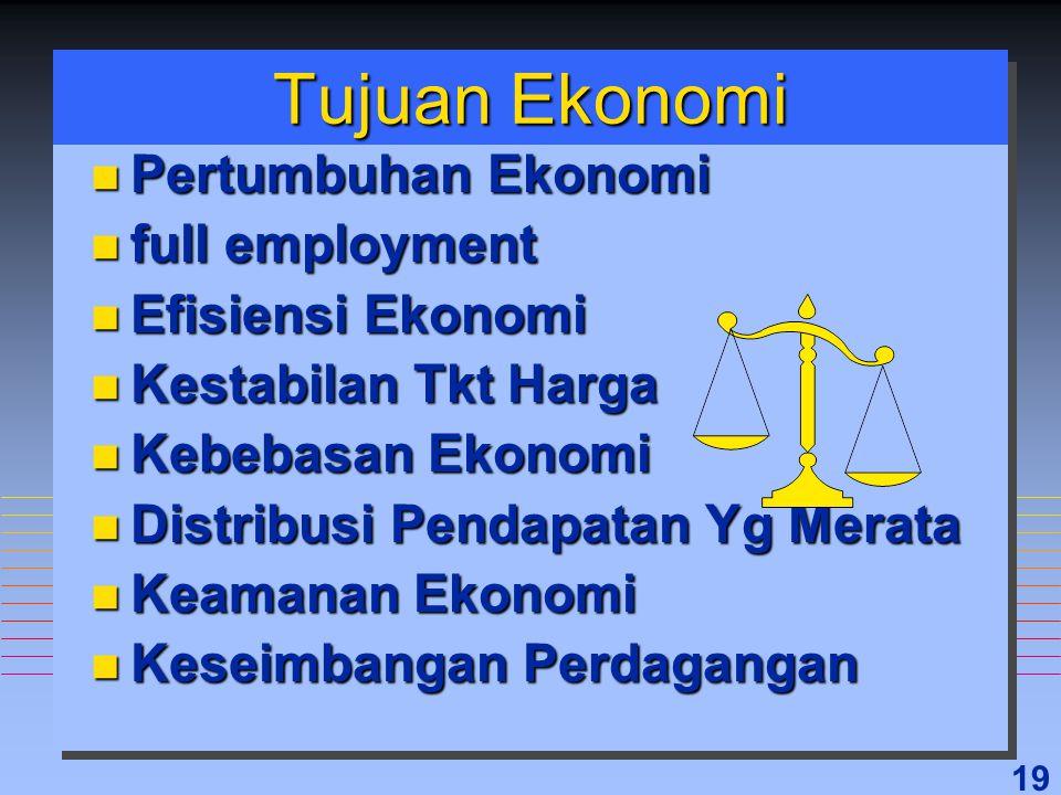 19 Tujuan Ekonomi n Pertumbuhan Ekonomi n full employment n Efisiensi Ekonomi n Kestabilan Tkt Harga n Kebebasan Ekonomi n Distribusi Pendapatan Yg Me