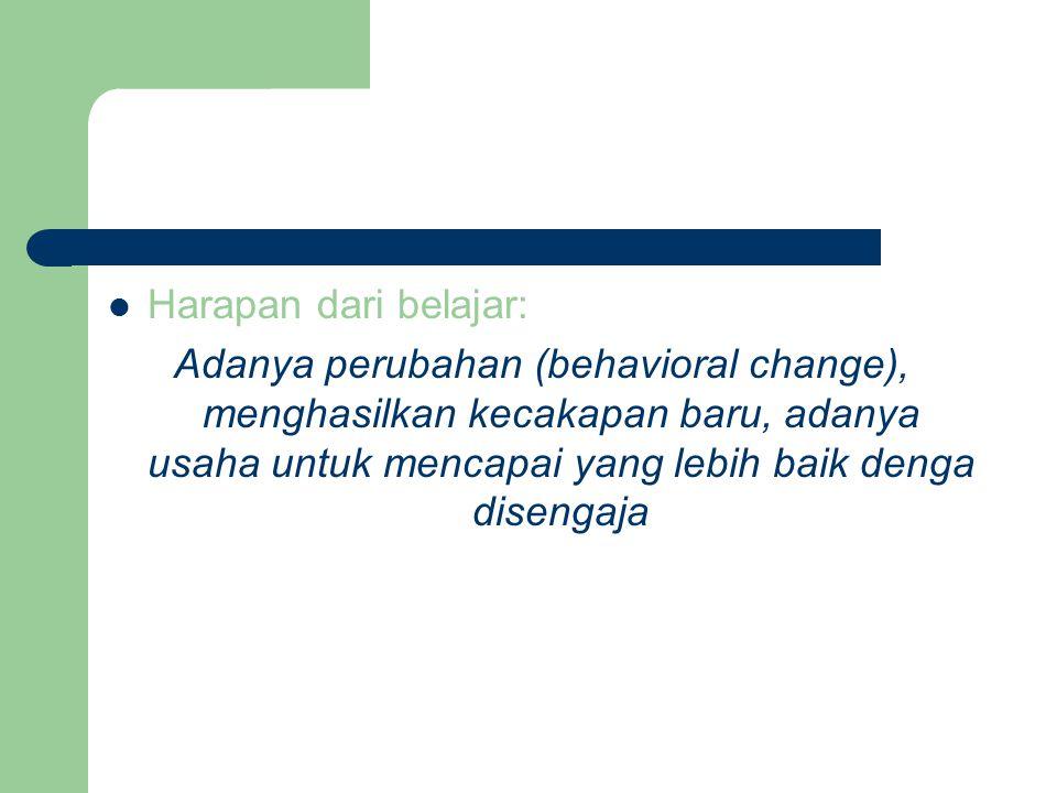 Teori Behaviorisme 1.John B.