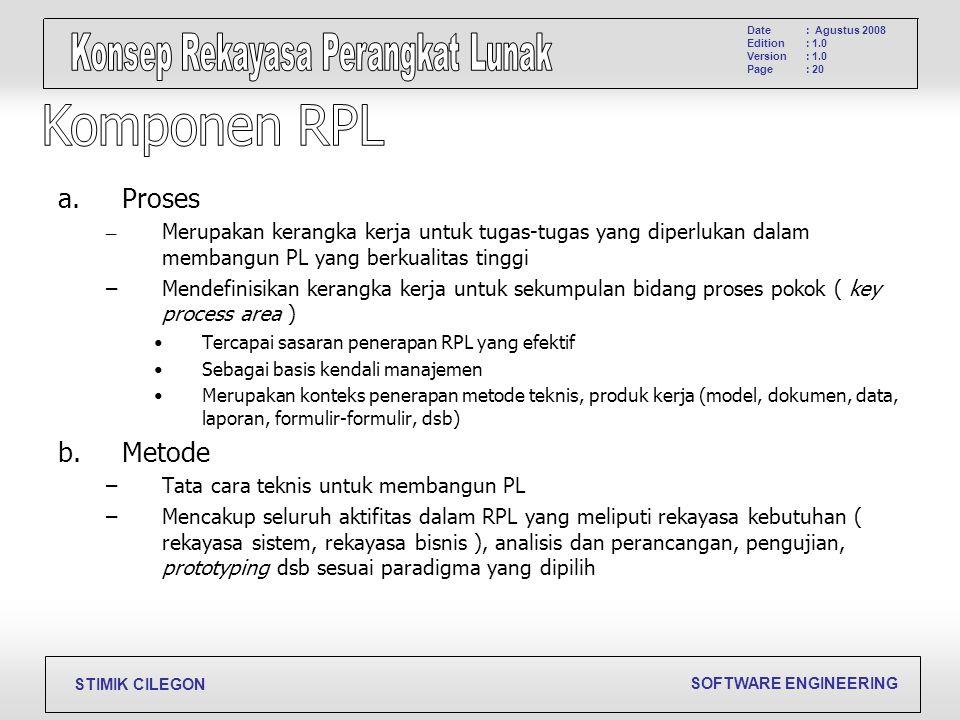 SOFTWARE ENGINEERING STIMIK CILEGON Date Edition Version Page : Agustus 2008 : 1.0 : 20 a.Proses – Merupakan kerangka kerja untuk tugas-tugas yang dip