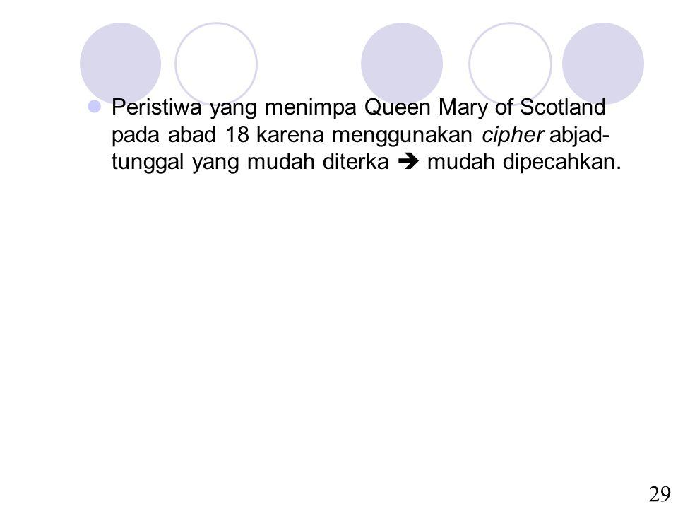 29 Peristiwa yang menimpa Queen Mary of Scotland pada abad 18 karena menggunakan cipher abjad- tunggal yang mudah diterka  mudah dipecahkan.