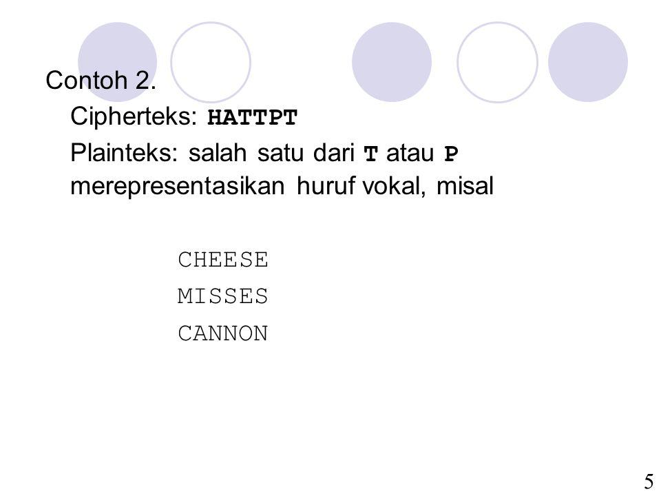5 Contoh 2. Cipherteks: HATTPT Plainteks: salah satu dari T atau P merepresentasikan huruf vokal, misal CHEESE MISSES CANNON