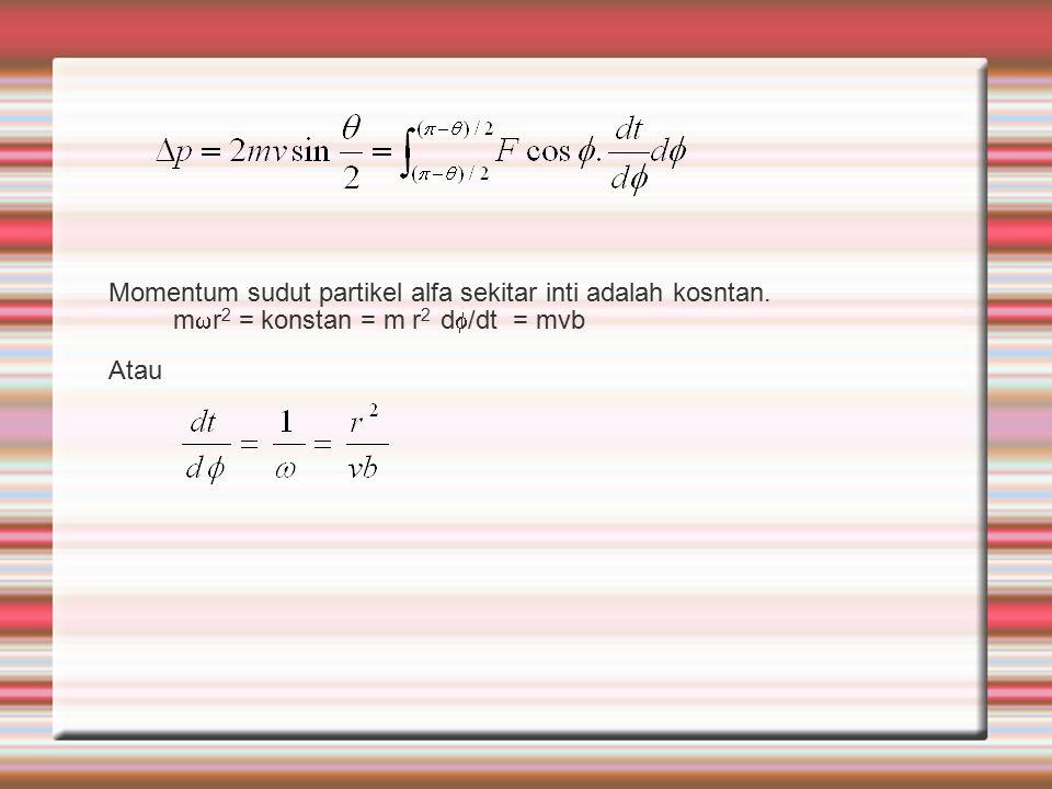 PP  P2 P1=mv Besar perubahan momentum Maka diperoleh
