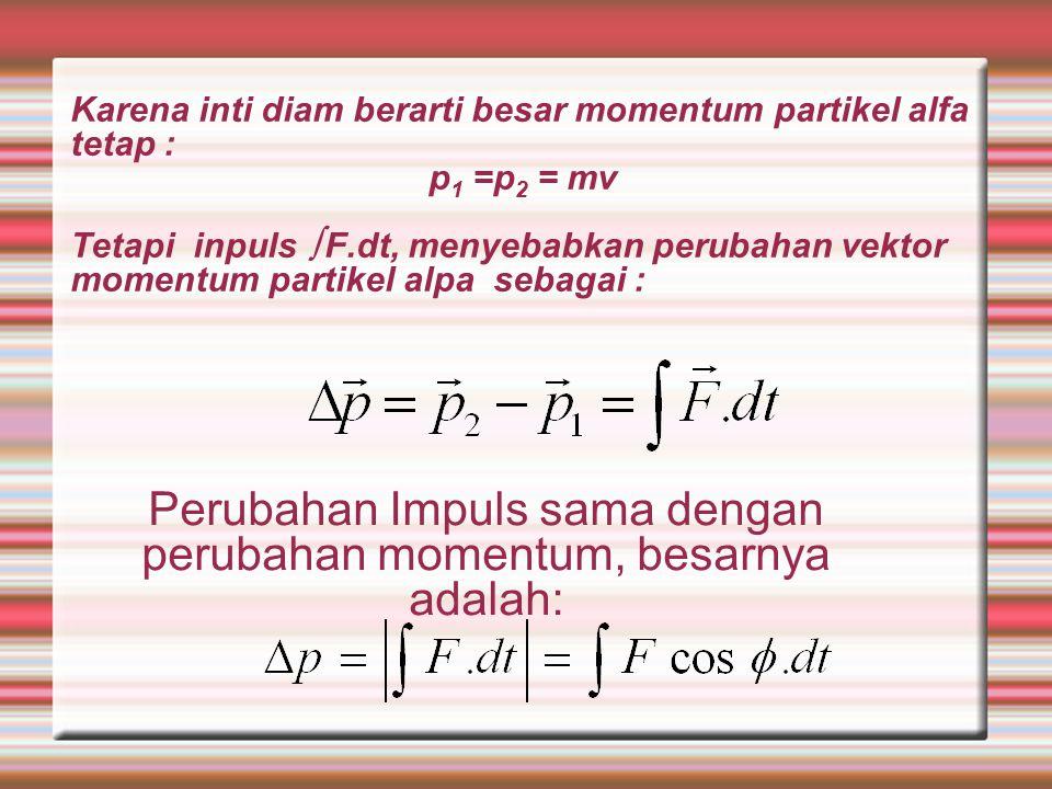 Karena inti diam berarti besar momentum partikel alfa tetap : p 1 =p 2 = mv Tetapi inpuls  F.dt, menyebabkan perubahan vektor momentum partikel alpa sebagai : Perubahan Impuls sama dengan perubahan momentum, besarnya adalah: