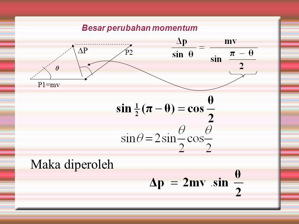 Karena inti diam berarti besar momentum partikel alfa tetap : p 1 =p 2 = mv Tetapi inpuls  F.dt, menyebabkan perubahan vektor momentum partikel alpa