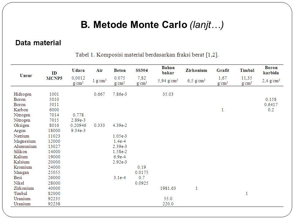 B. Metode Monte Carlo (lanjt…) Data material