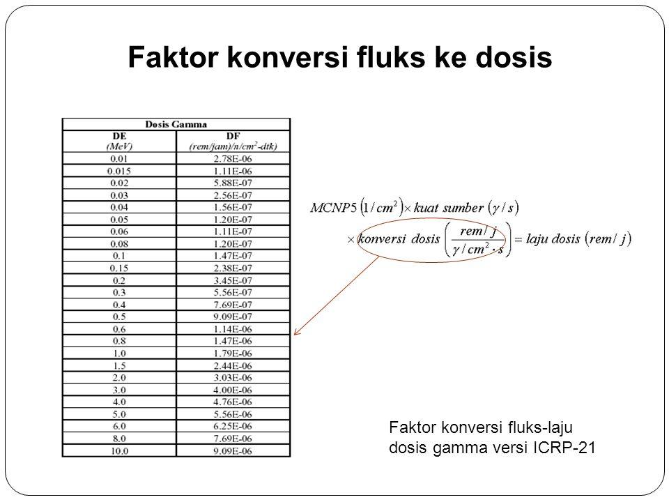 Faktor konversi fluks ke dosis Faktor konversi fluks-laju dosis gamma versi ICRP-21