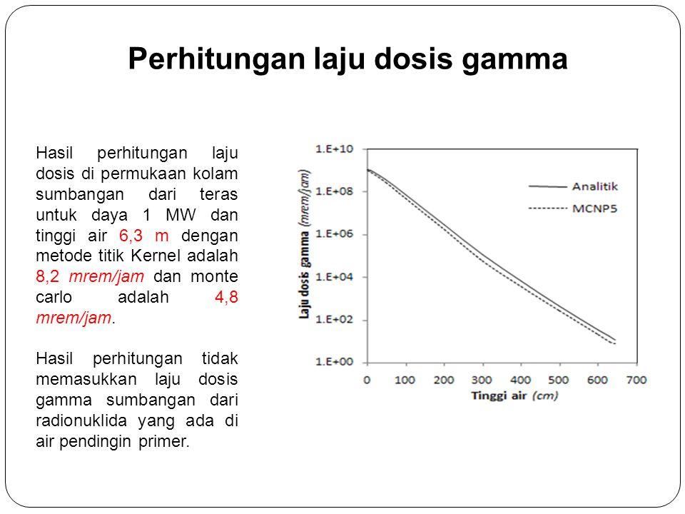 Perhitungan laju dosis gamma Hasil perhitungan laju dosis di permukaan kolam sumbangan dari teras untuk daya 1 MW dan tinggi air 6,3 m dengan metode titik Kernel adalah 8,2 mrem/jam dan monte carlo adalah 4,8 mrem/jam.