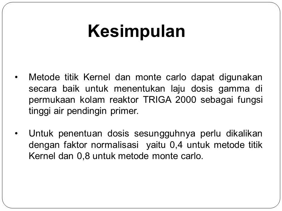 Metode titik Kernel dan monte carlo dapat digunakan secara baik untuk menentukan laju dosis gamma di permukaan kolam reaktor TRIGA 2000 sebagai fungsi tinggi air pendingin primer.