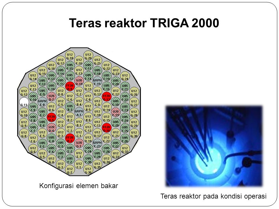 Teras reaktor TRIGA 2000 Konfigurasi elemen bakar Teras reaktor pada kondisi operasi