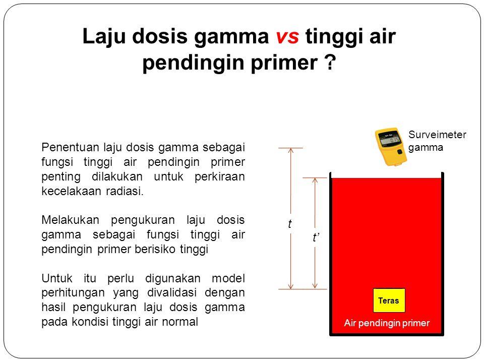 Laju dosis gamma vs tinggi air pendingin primer .