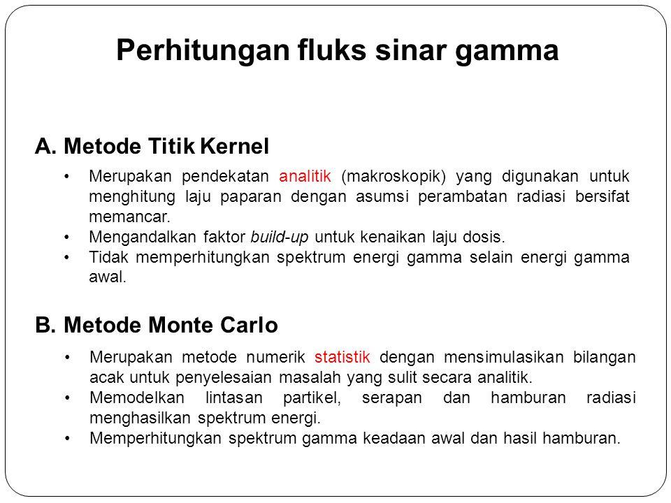 Perhitungan fluks sinar gamma A.Metode Titik Kernel B.