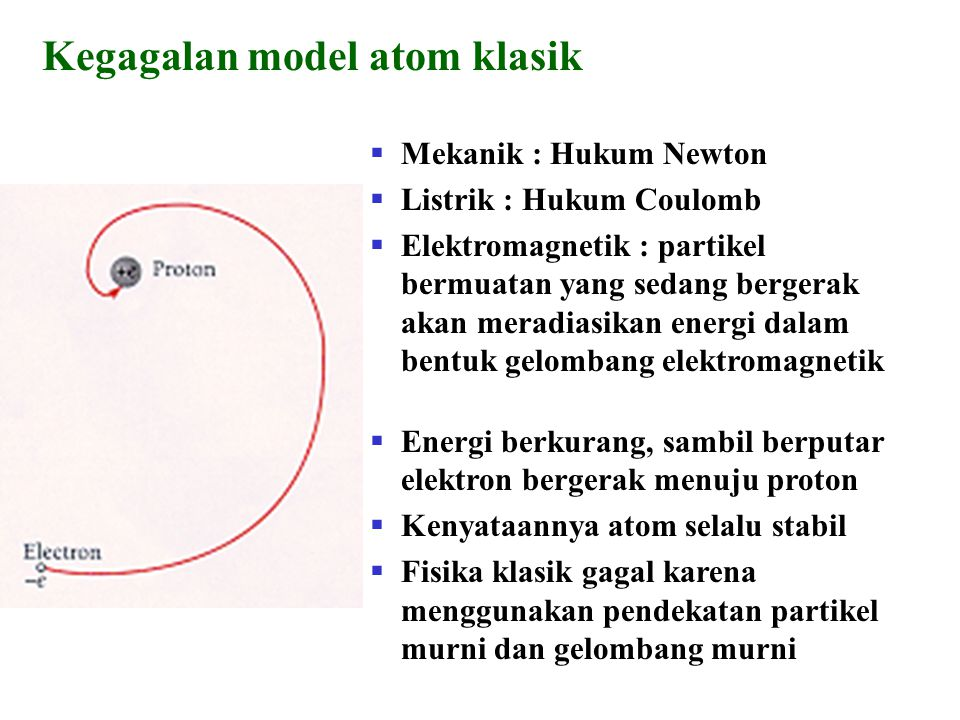 Kegagalan model atom klasik  Mekanik : Hukum Newton  Listrik : Hukum Coulomb  Elektromagnetik : partikel bermuatan yang sedang bergerak akan meradi