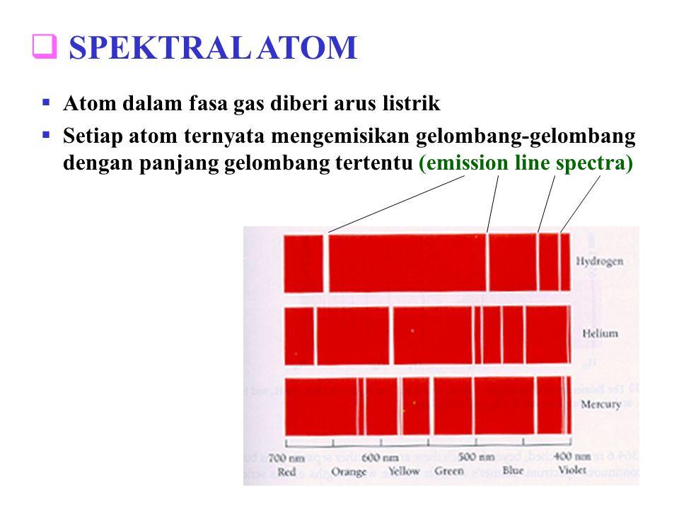  SPEKTRAL ATOM  Setiap atom juga menyerap gelombang-gelombang dengan panjang gelombang tertentu (absorption line spectra)  Panjang gelombang yang diemisikan ternyata sama dengan panjang gelombang yang diserap  Diperlukan model atom yang dapat menerangkan kestabilan atom dan adanya garis-garis spektrum