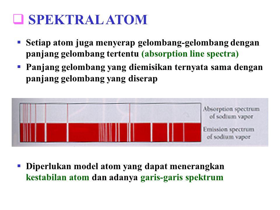  SPEKTRAL ATOM  Setiap atom juga menyerap gelombang-gelombang dengan panjang gelombang tertentu (absorption line spectra)  Panjang gelombang yang d