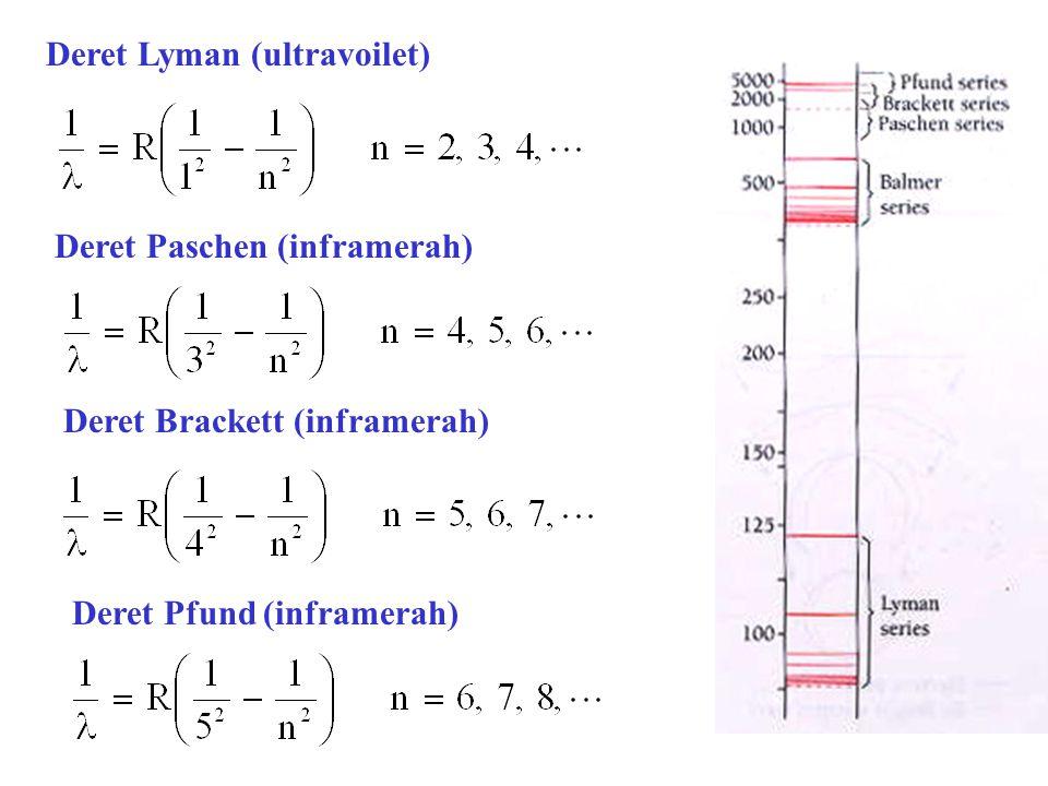 Deret Lyman (ultravoilet) Deret Paschen (inframerah) Deret Brackett (inframerah) Deret Pfund (inframerah)