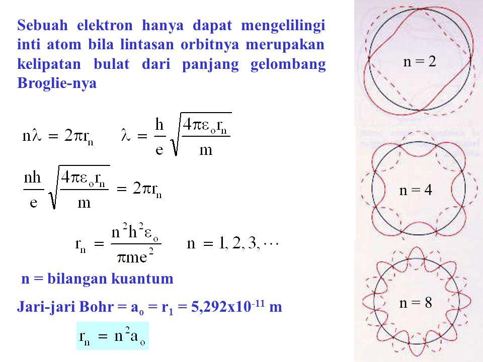 Sebuah elektron hanya dapat mengelilingi inti atom bila lintasan orbitnya merupakan kelipatan bulat dari panjang gelombang Broglie-nya Jari-jari Bohr