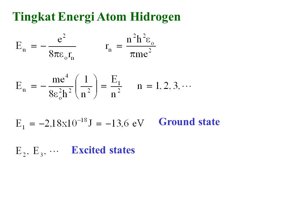 Ground state Tingkat Energi Atom Hidrogen Excited states