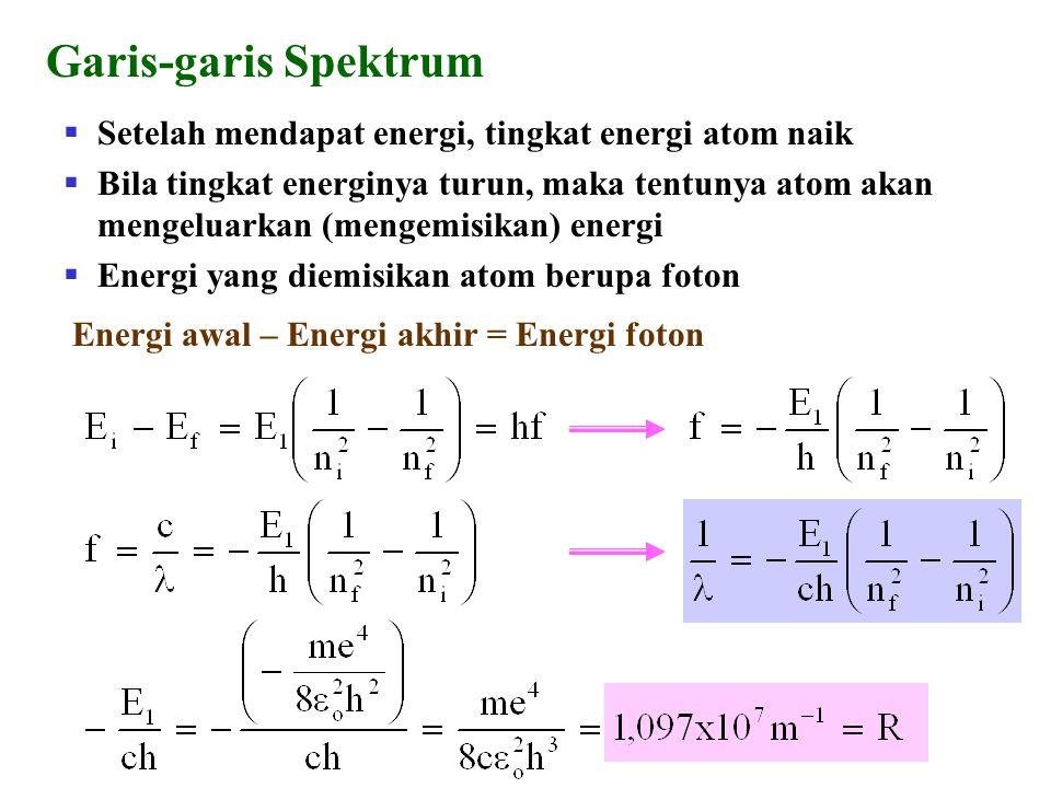 Garis-garis Spektrum Energi awal – Energi akhir = Energi foton  Setelah mendapat energi, tingkat energi atom naik  Bila tingkat energinya turun, mak