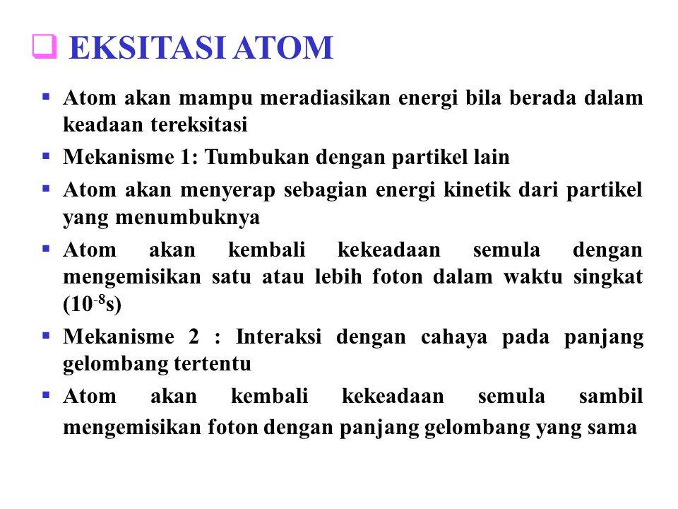  EKSITASI ATOM  Atom akan mampu meradiasikan energi bila berada dalam keadaan tereksitasi  Mekanisme 1: Tumbukan dengan partikel lain  Atom akan m