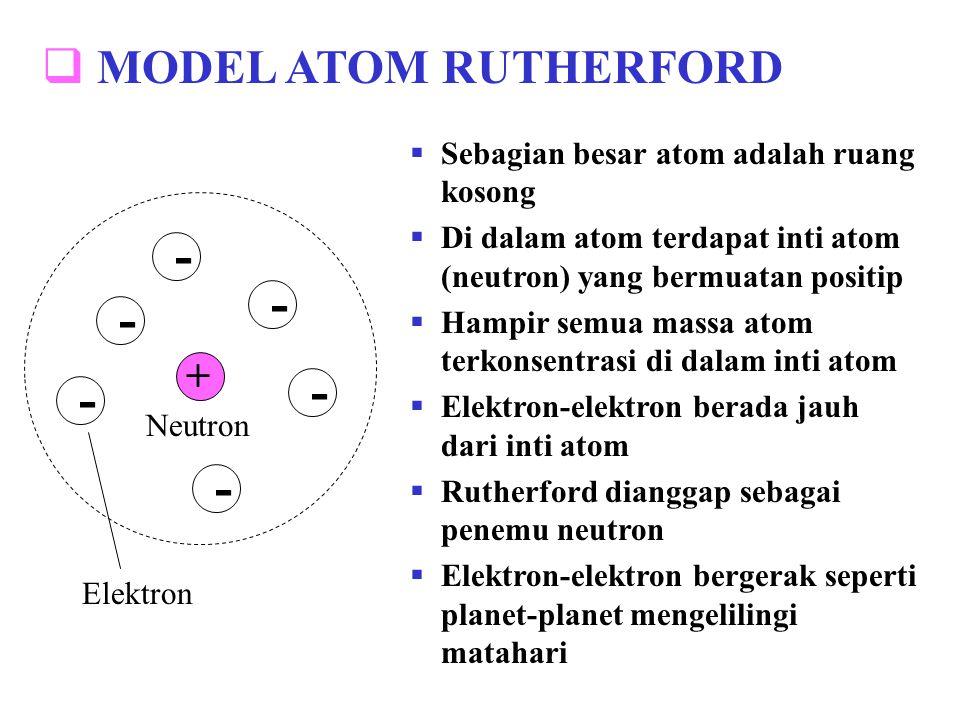 Neutron Elektron + - - - - - -  MODEL ATOM RUTHERFORD  Sebagian besar atom adalah ruang kosong  Di dalam atom terdapat inti atom (neutron) yang ber