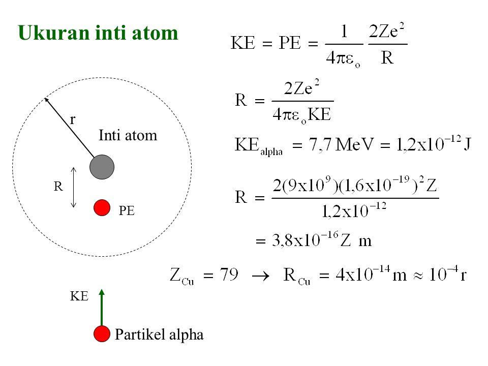 Ukuran inti atom Inti atom r R Partikel alpha KE PE