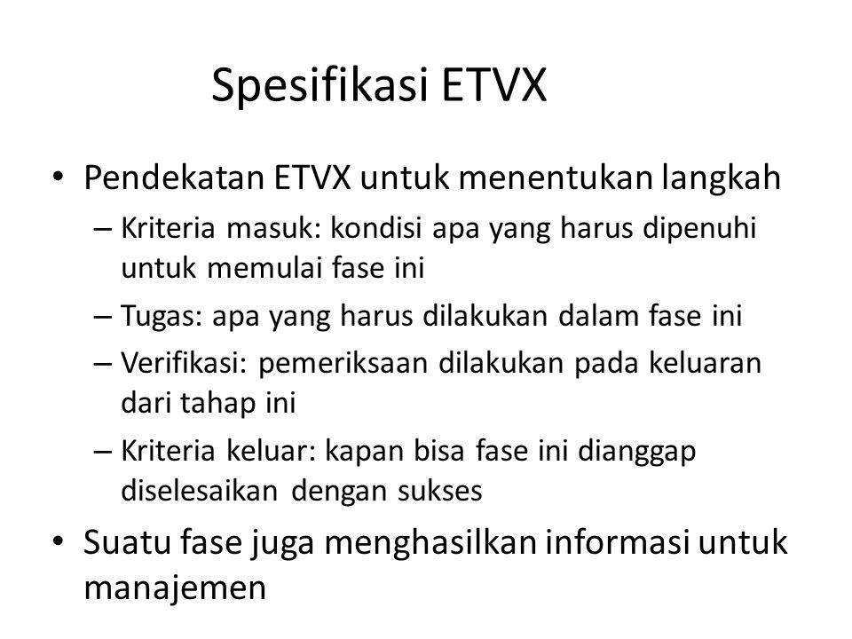 Spesifikasi ETVX Pendekatan ETVX untuk menentukan langkah – Kriteria masuk: kondisi apa yang harus dipenuhi untuk memulai fase ini – Tugas: apa yang h