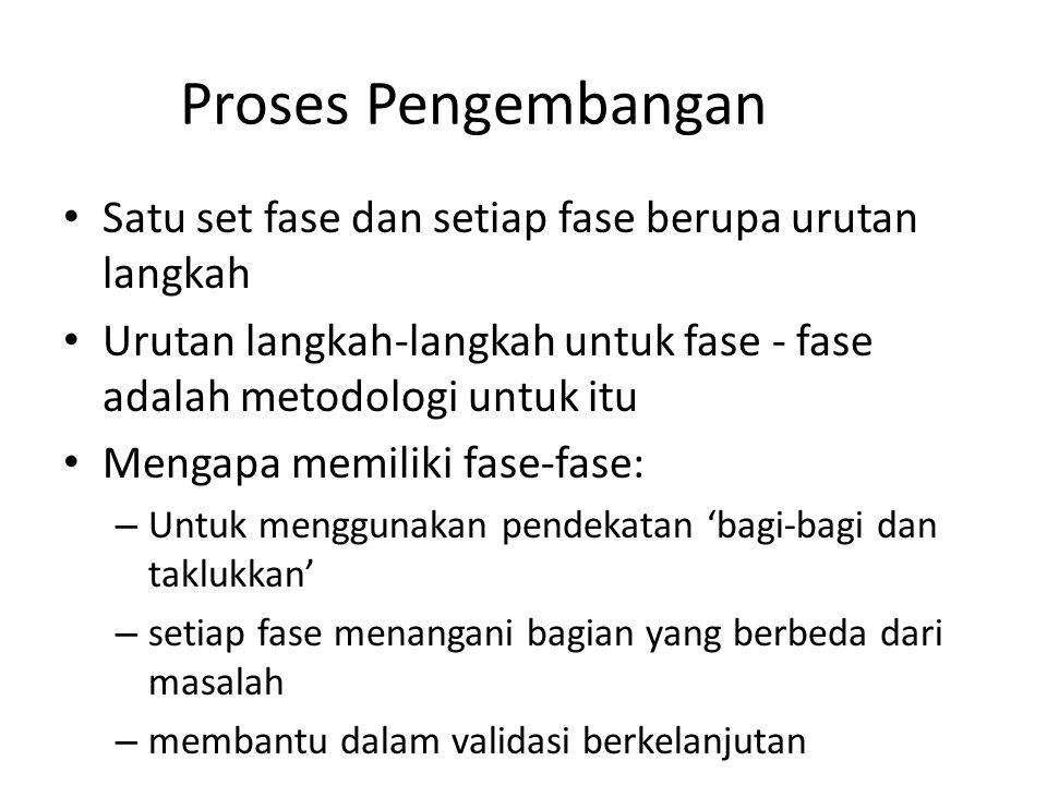 Proses Pengembangan Satu set fase dan setiap fase berupa urutan langkah Urutan langkah-langkah untuk fase - fase adalah metodologi untuk itu Mengapa m