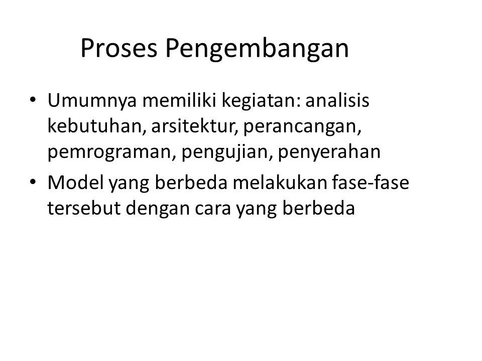 Proses Pengembangan Umumnya memiliki kegiatan: analisis kebutuhan, arsitektur, perancangan, pemrograman, pengujian, penyerahan Model yang berbeda mela