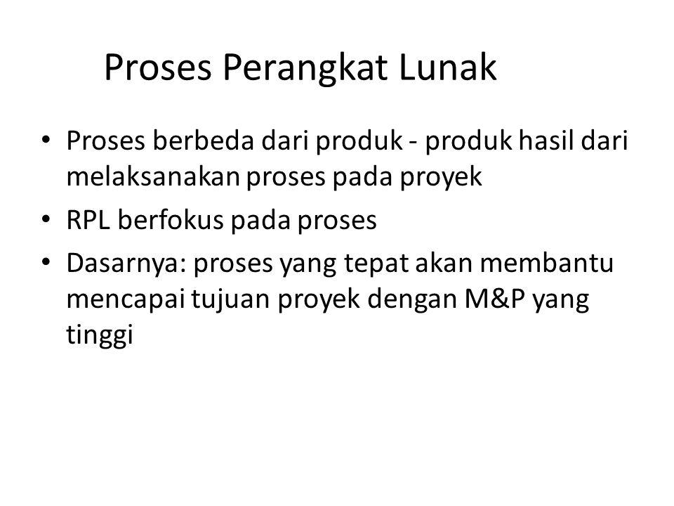 Proses Perangkat Lunak Proses berbeda dari produk - produk hasil dari melaksanakan proses pada proyek RPL berfokus pada proses Dasarnya: proses yang t