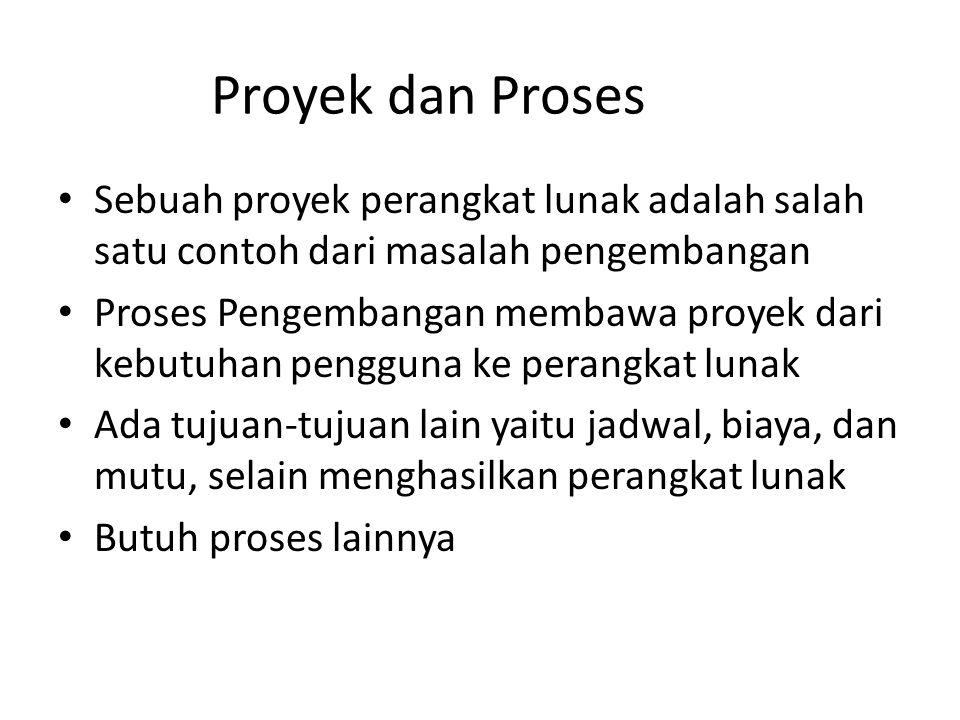 Proyek dan Proses Sebuah proyek perangkat lunak adalah salah satu contoh dari masalah pengembangan Proses Pengembangan membawa proyek dari kebutuhan p