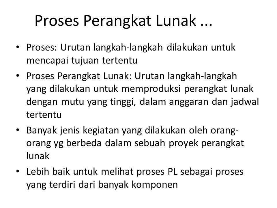 Proses Perangkat Lunak... Proses: Urutan langkah-langkah dilakukan untuk mencapai tujuan tertentu Proses Perangkat Lunak: Urutan langkah-langkah yang