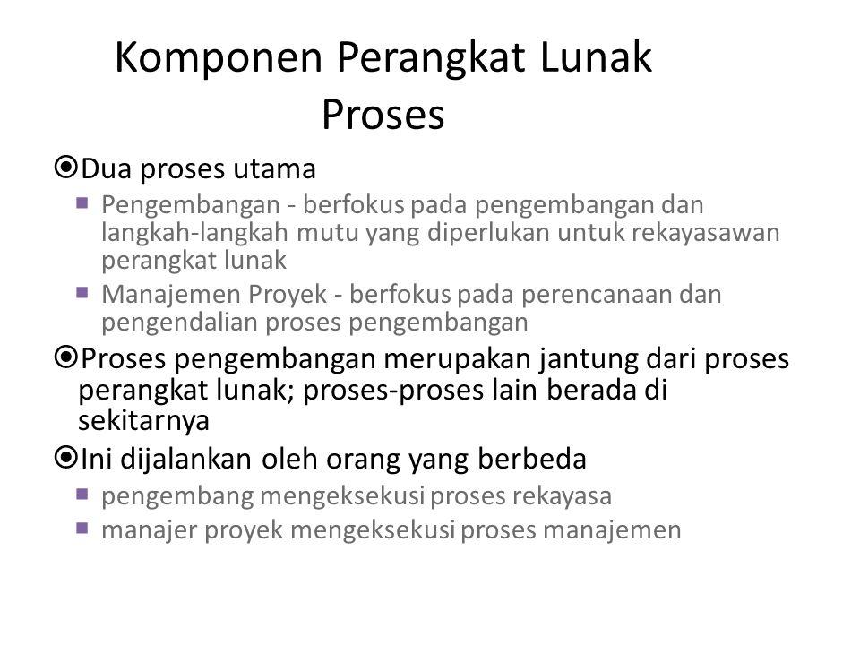 Komponen Perangkat Lunak Proses  Dua proses utama  Pengembangan - berfokus pada pengembangan dan langkah-langkah mutu yang diperlukan untuk rekayasa